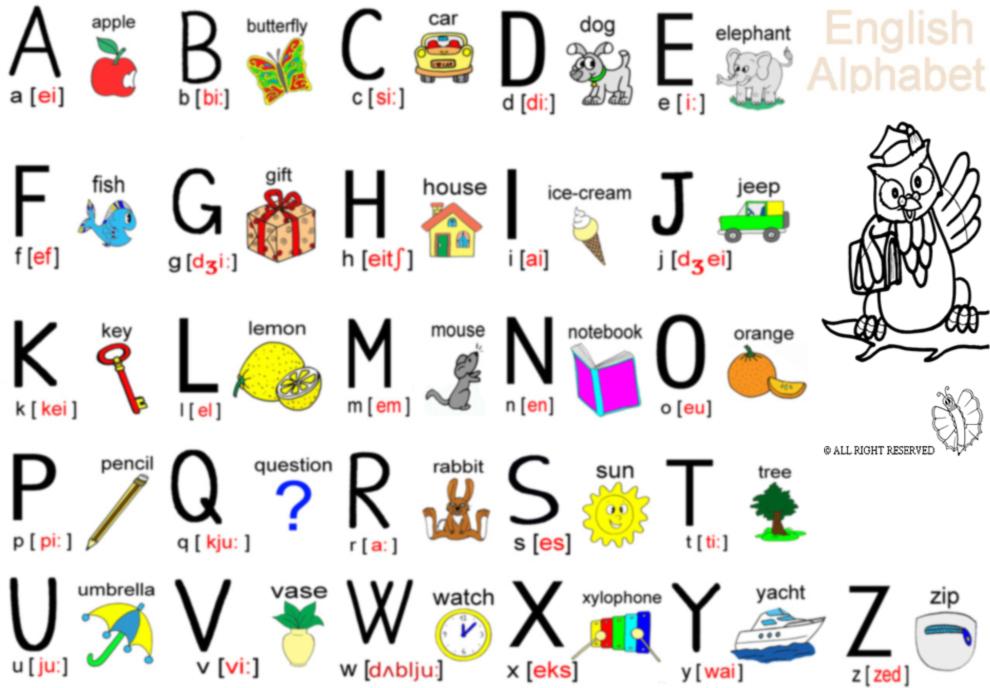 Conosciuto Disegno di Alfabeto Inglese Completo da colorare per bambini  IX31