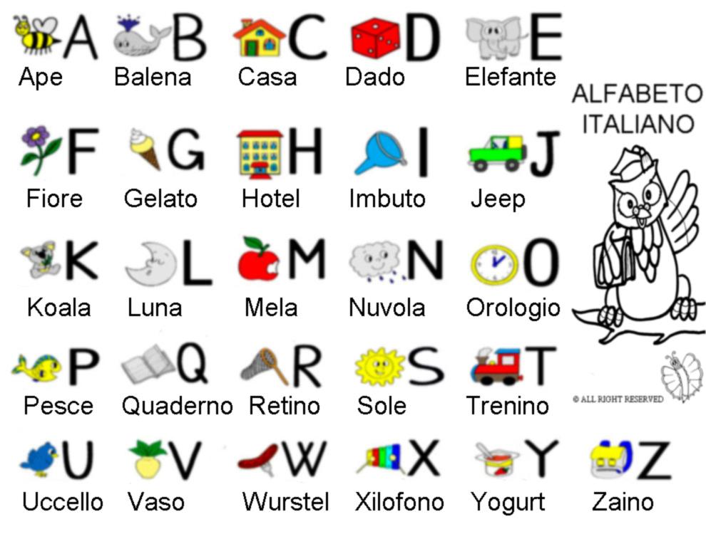 Molto Disegno di Alfabeto Italiano con Disegni a colori per bambini  XF39
